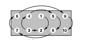 volvo 1.9d d4192t2 tightening order