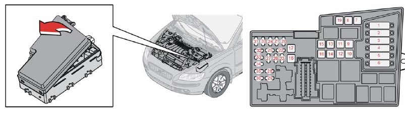 Fuse Box Location In The Engine Compartment Diagram For Fuses 1 To 36 On List S40v50enginefusesposition: 2003 Volvo S40 Fuse Box Diagram At Johnprice.co
