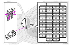 Volvo V70 / XC70 (2000 to 2007) Fuses List and Amperage | Volvo C70 Fuse Box Diagram |  | VolvoHowTo.com