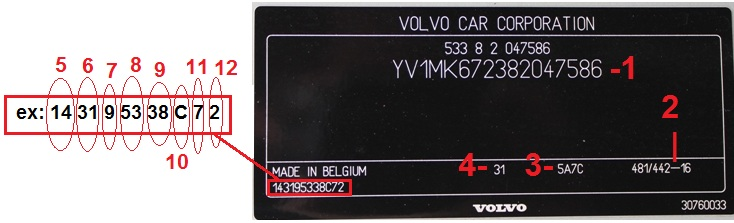 volvo_vin_decal_meanings